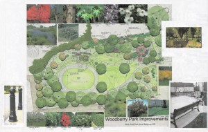 Plans for the park